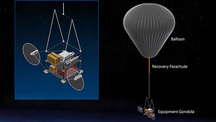 SCoPEx lanzará un instrumento con un globo aerostático para liberar el polvo en la estratósfera (Foto de keutschgroup.com/scopex).