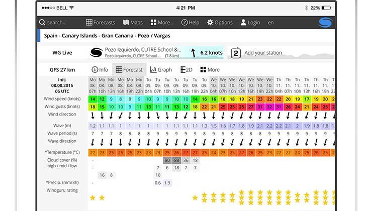 Windguru sirve para conocer el estado del tiempo antes de salir de casa (Windguru.cz)