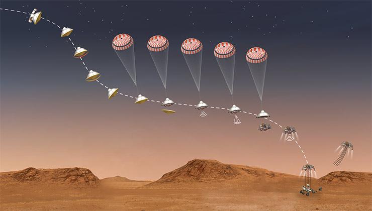 Así fue la secuencia de los siete minutos de terror del Perseverance hacia la superficie de Marte (Foto: Ilustración Nasa).